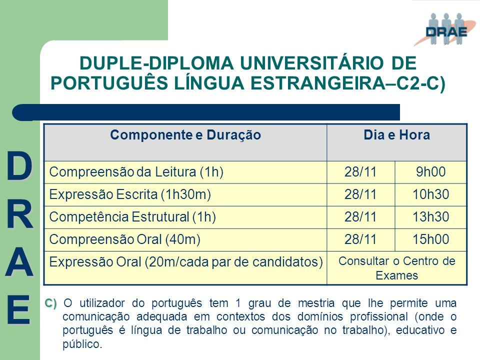DUPLE-DIPLOMA UNIVERSITÁRIO DE PORTUGUÊS LÍNGUA ESTRANGEIRA–C2-C)
