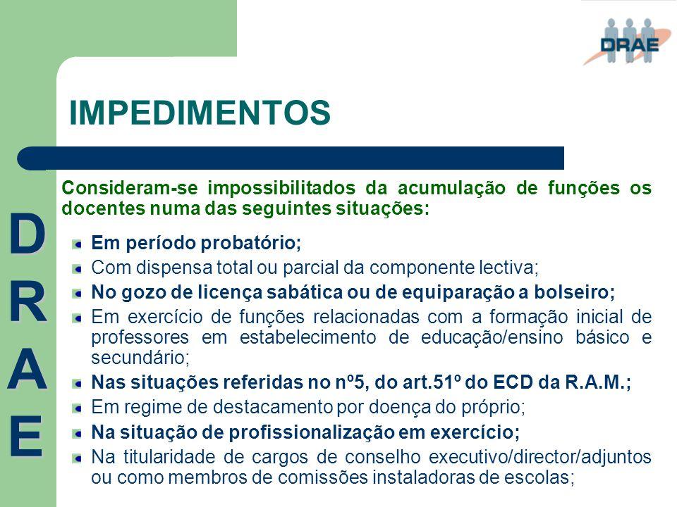 IMPEDIMENTOS Consideram-se impossibilitados da acumulação de funções os docentes numa das seguintes situações: