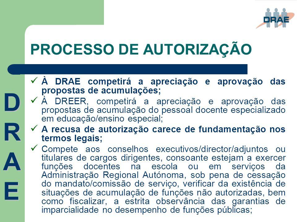 PROCESSO DE AUTORIZAÇÃO