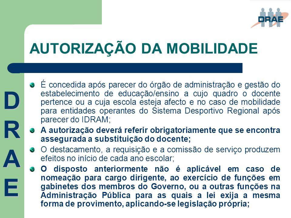 AUTORIZAÇÃO DA MOBILIDADE