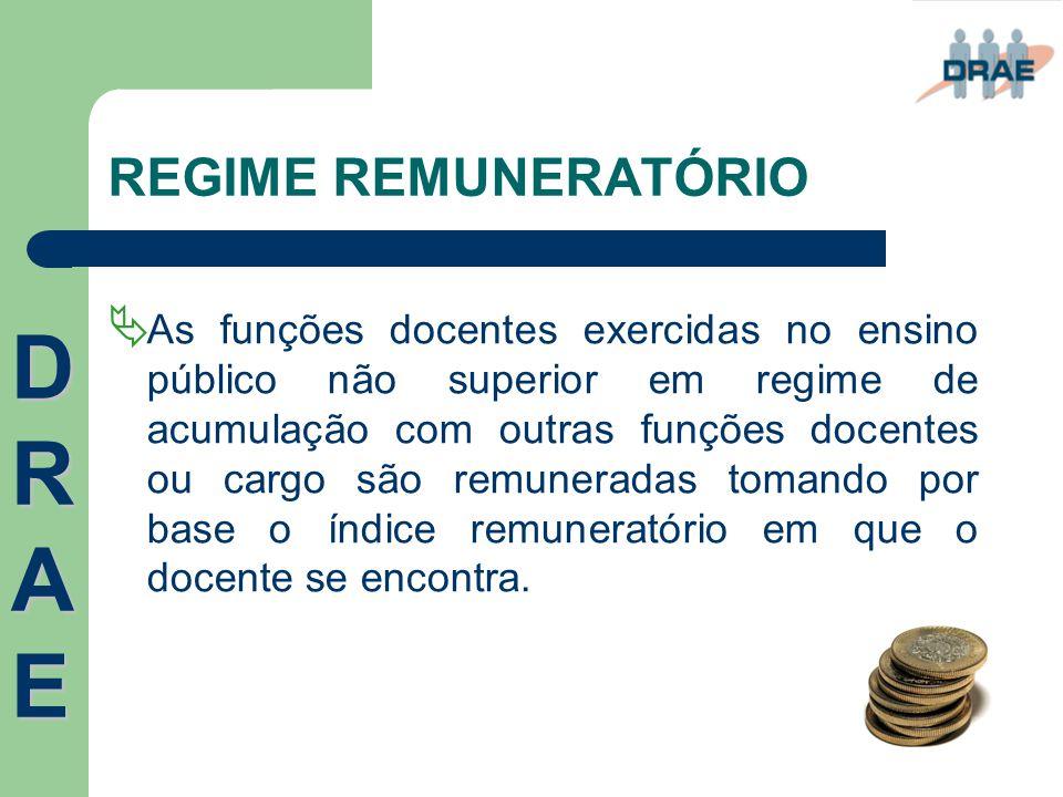 DRAE REGIME REMUNERATÓRIO