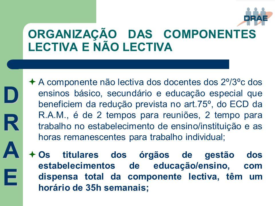 ORGANIZAÇÃO DAS COMPONENTES LECTIVA E NÃO LECTIVA