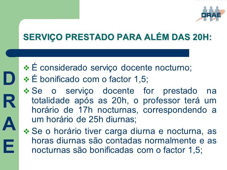 SERVIÇO PRESTADO PARA ALÉM DAS 20H: