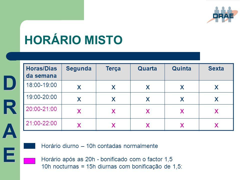 DRAE HORÁRIO MISTO x Horas/Dias da semana Segunda Terça Quarta Quinta