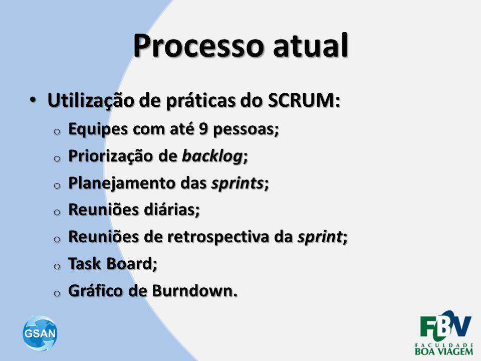 Processo atual Utilização de práticas do SCRUM: