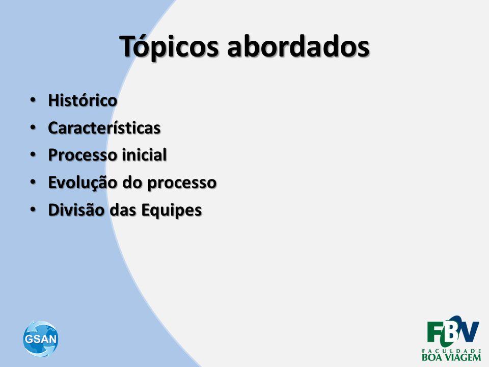 Tópicos abordados Histórico Características Processo inicial