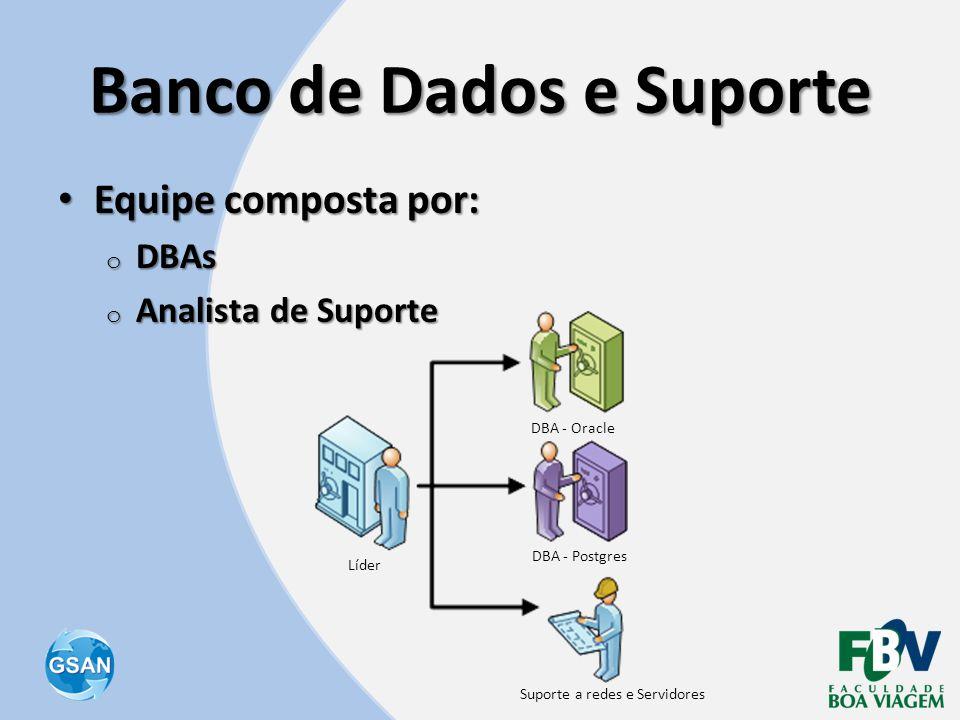 Banco de Dados e Suporte