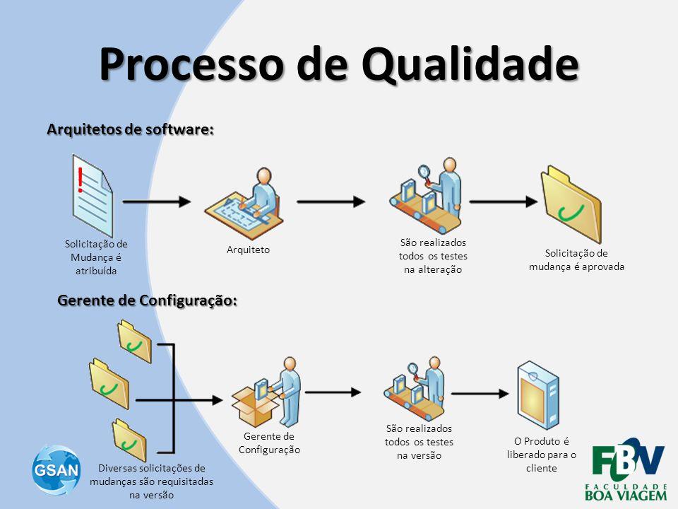 Processo de Qualidade ! Arquitetos de software: