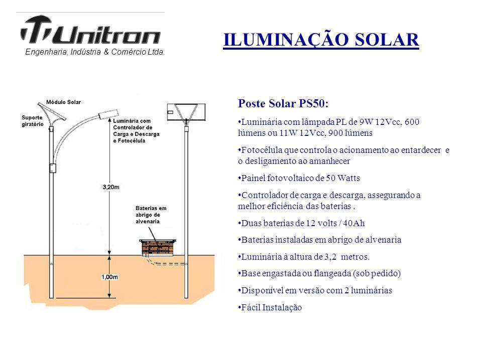ILUMINAÇÃO SOLAR Poste Solar PS50: