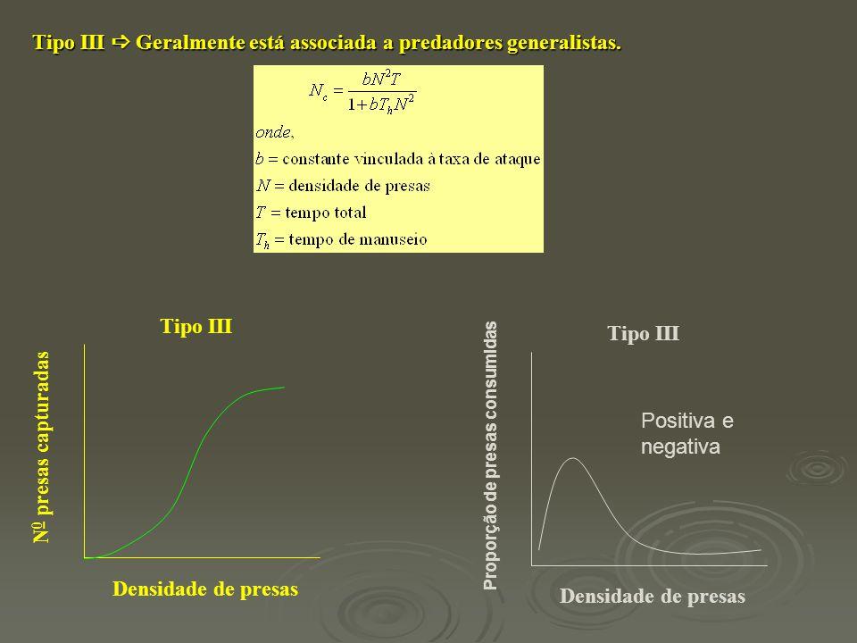 Tipo III  Geralmente está associada a predadores generalistas.