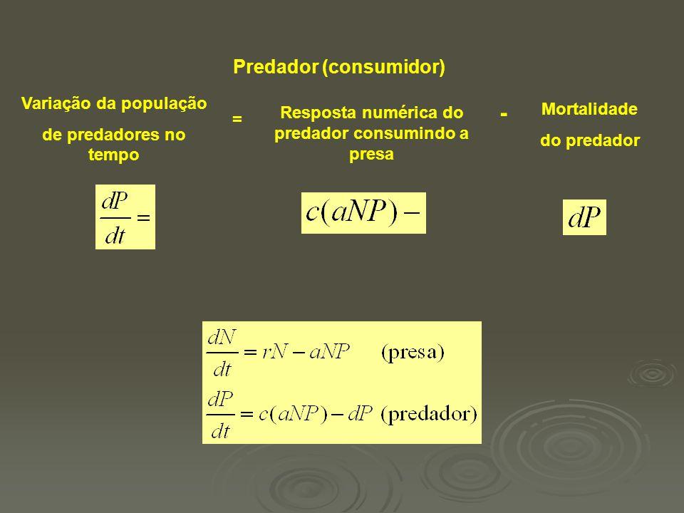 Predador (consumidor) Resposta numérica do predador consumindo a presa