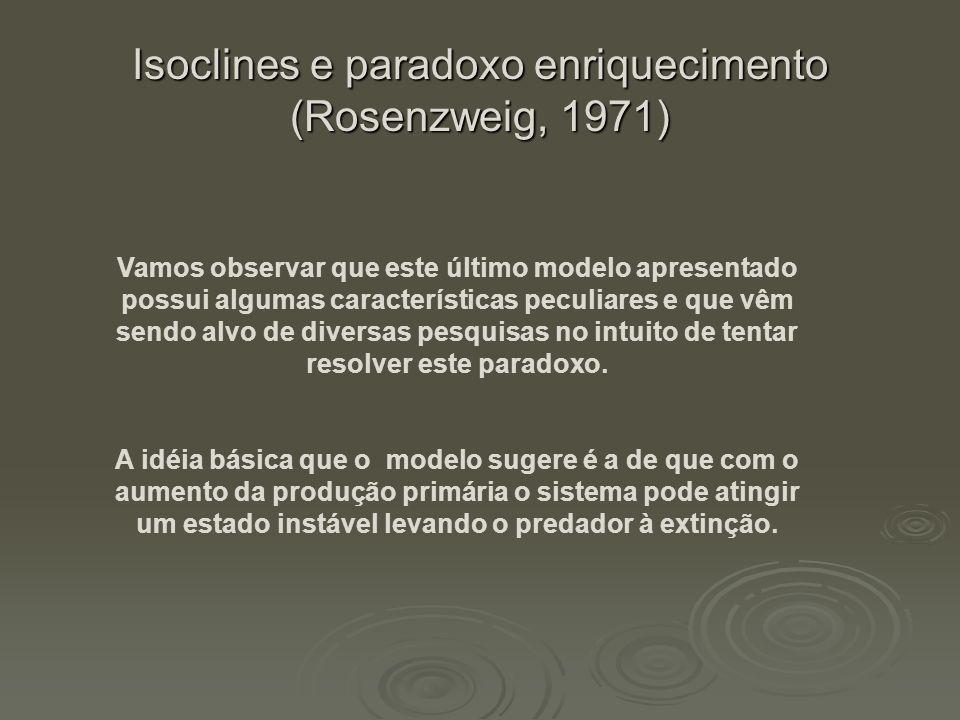 Isoclines e paradoxo enriquecimento (Rosenzweig, 1971)