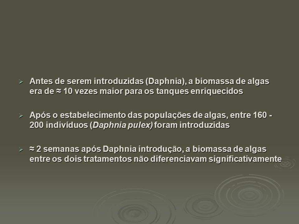 Antes de serem introduzidas (Daphnia), a biomassa de algas era de ≈ 10 vezes maior para os tanques enriquecidos