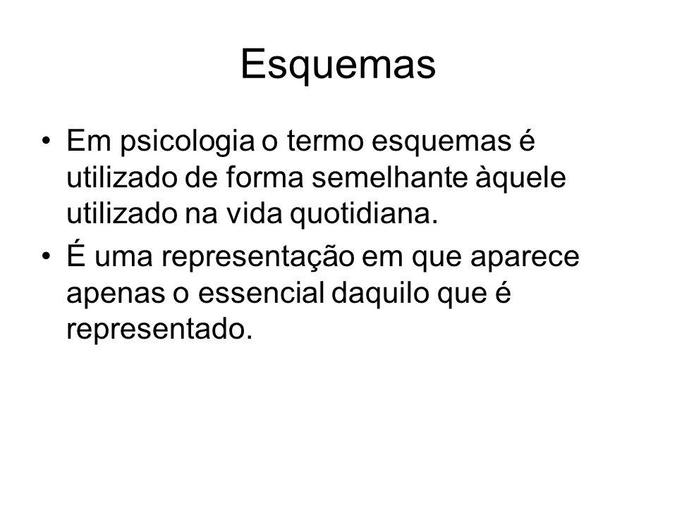 Esquemas Em psicologia o termo esquemas é utilizado de forma semelhante àquele utilizado na vida quotidiana.