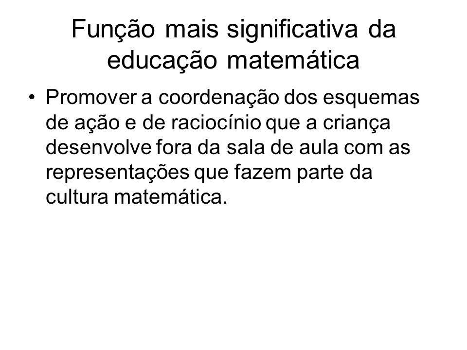 Função mais significativa da educação matemática