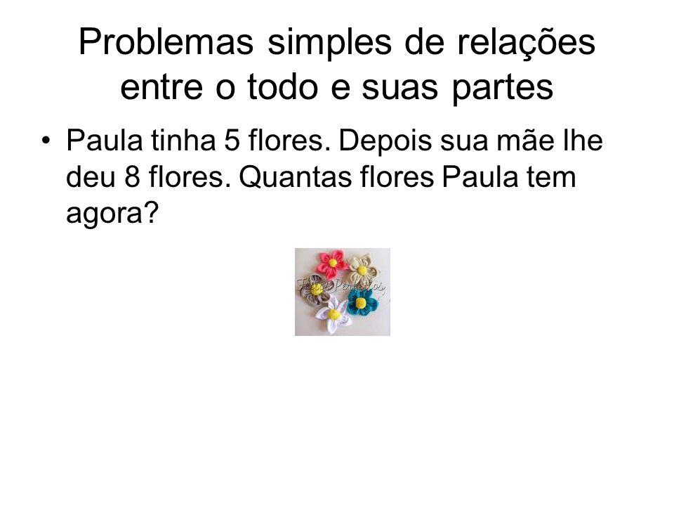 Problemas simples de relações entre o todo e suas partes