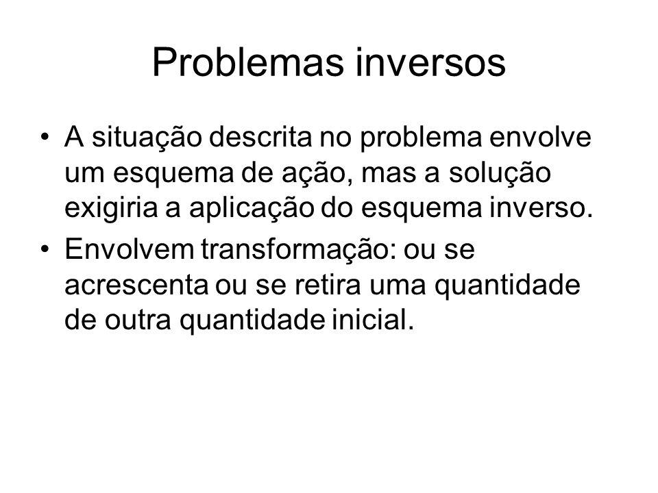 Problemas inversos A situação descrita no problema envolve um esquema de ação, mas a solução exigiria a aplicação do esquema inverso.