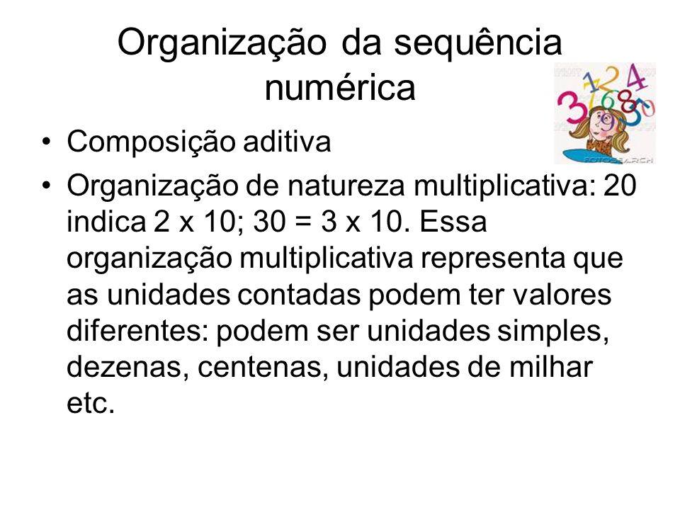 Organização da sequência numérica