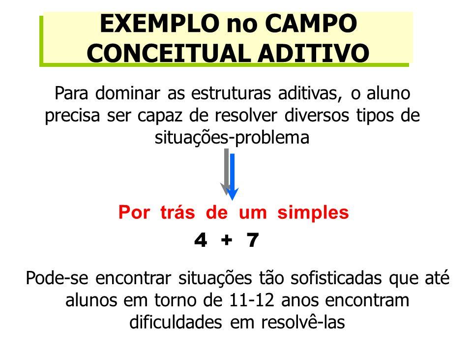 EXEMPLO no CAMPO CONCEITUAL ADITIVO