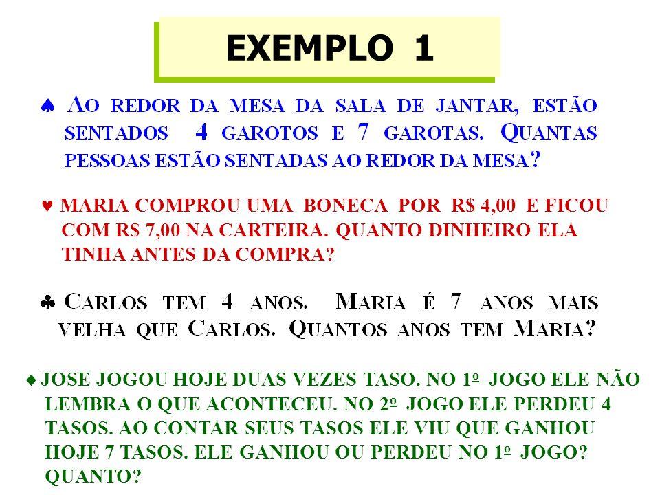 EXEMPLO 1 © MARIA COMPROU UMA BONECA POR R$ 4,00 E FICOU COM R$ 7,00 NA CARTEIRA. QUANTO DINHEIRO ELA TINHA ANTES DA COMPRA