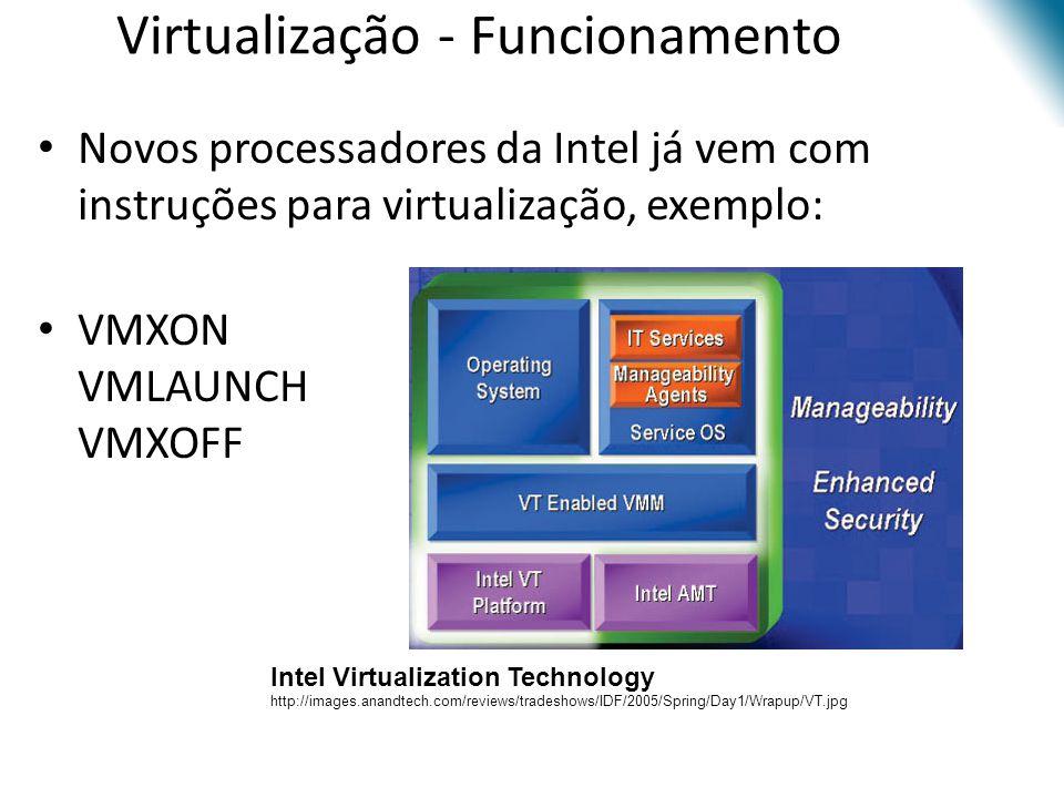 Virtualização - Funcionamento