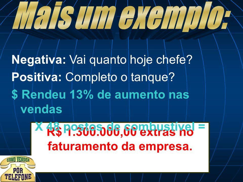 R$ 1.300.000,00 extras no faturamento da empresa.
