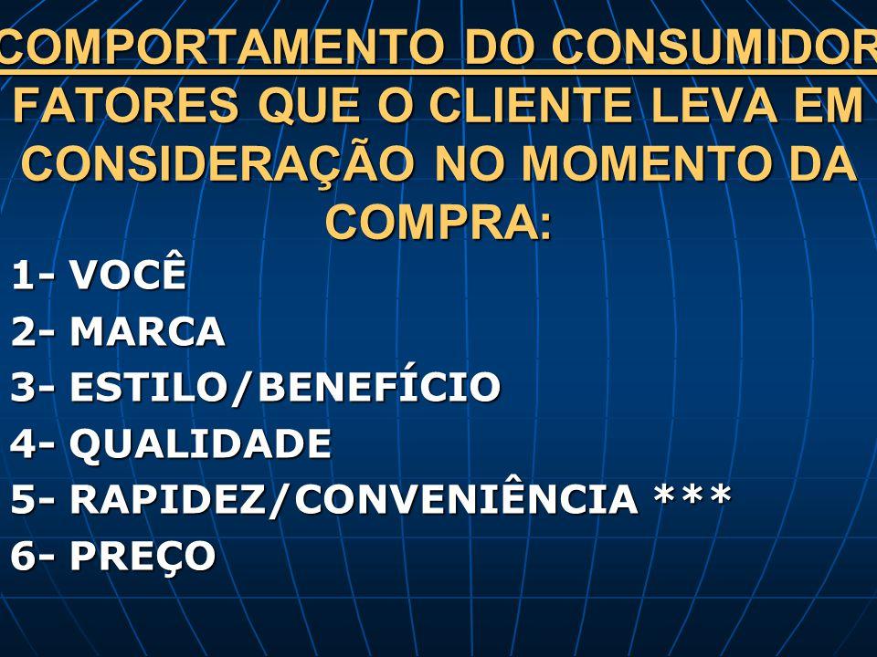 COMPORTAMENTO DO CONSUMIDOR FATORES QUE O CLIENTE LEVA EM CONSIDERAÇÃO NO MOMENTO DA COMPRA: