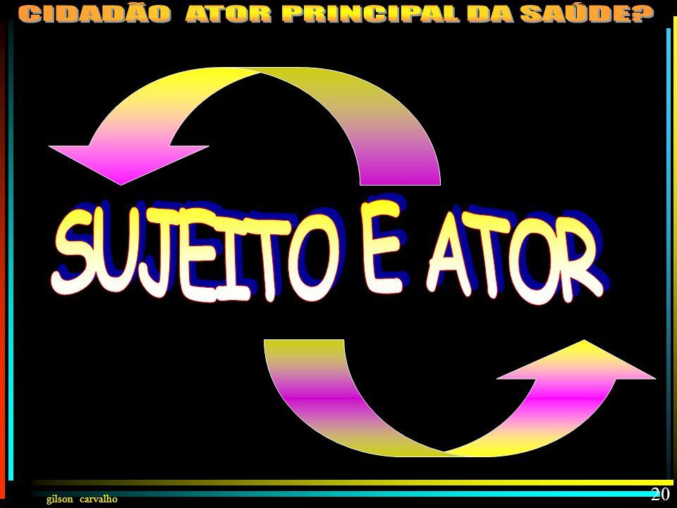 SUJEITO E ATOR