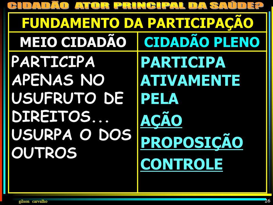 FUNDAMENTO DA PARTICIPAÇÃO