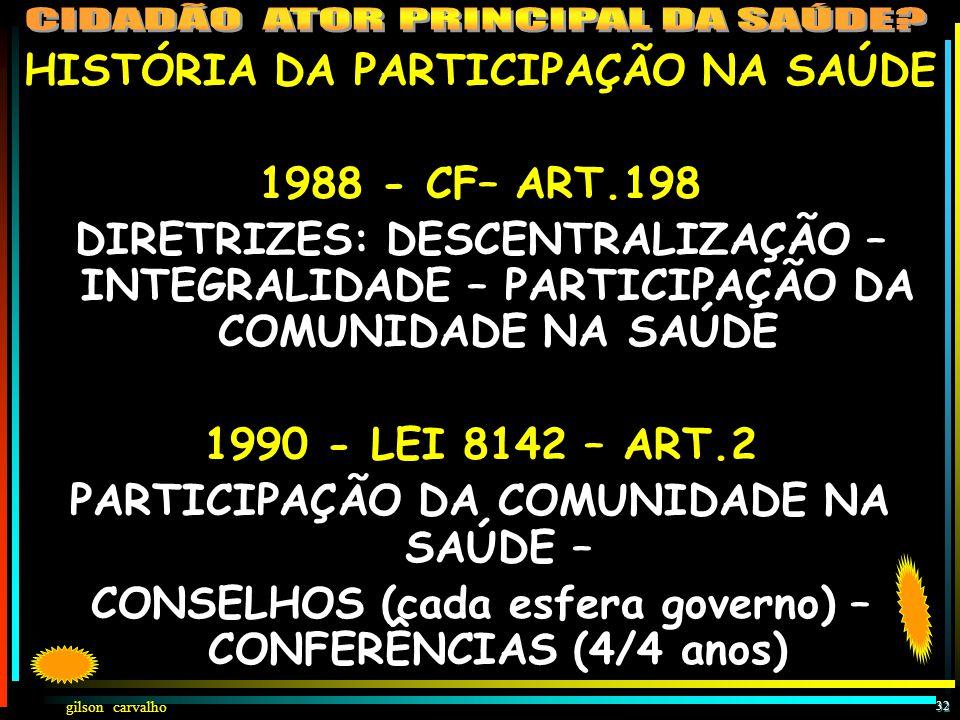 HISTÓRIA DA PARTICIPAÇÃO NA SAÚDE 1988 - CF– ART.198