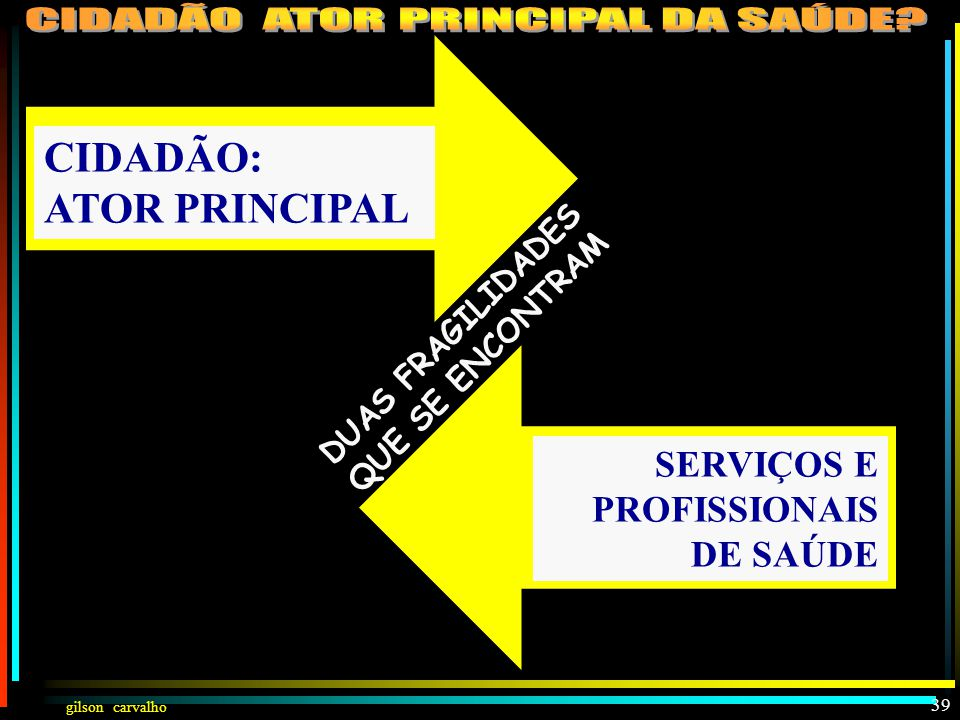 CIDADÃO: ATOR PRINCIPAL SERVIÇOS E PROFISSIONAIS DE SAÚDE