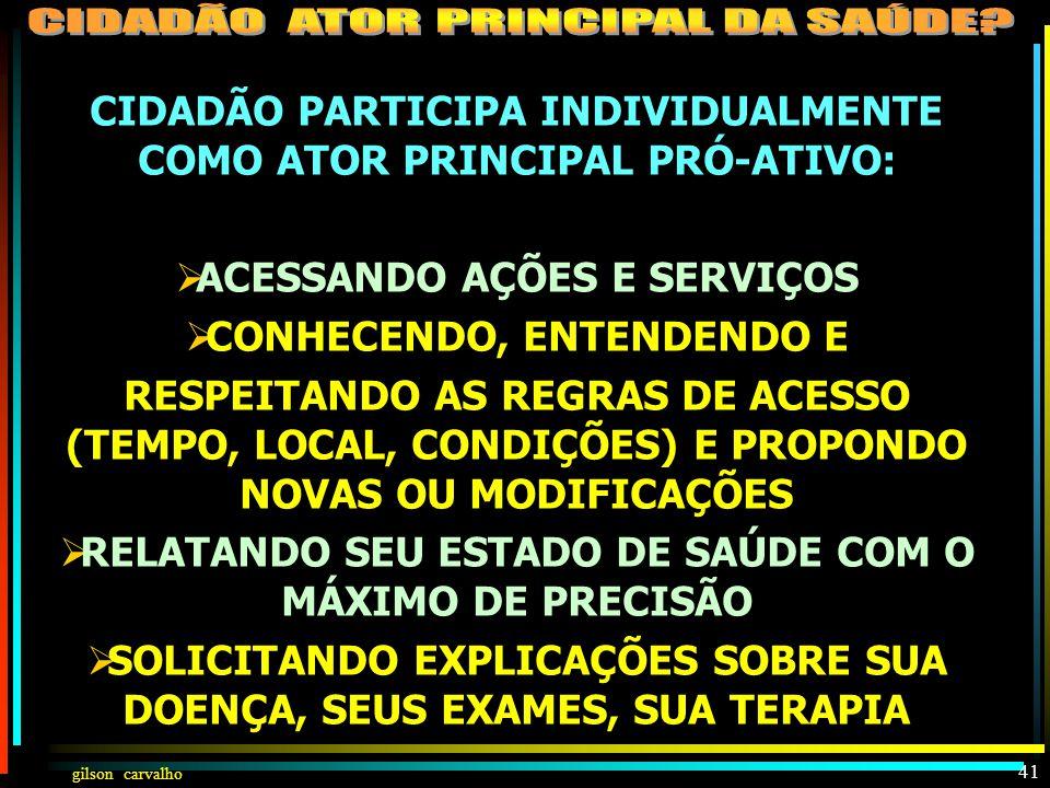 CIDADÃO PARTICIPA INDIVIDUALMENTE COMO ATOR PRINCIPAL PRÓ-ATIVO: