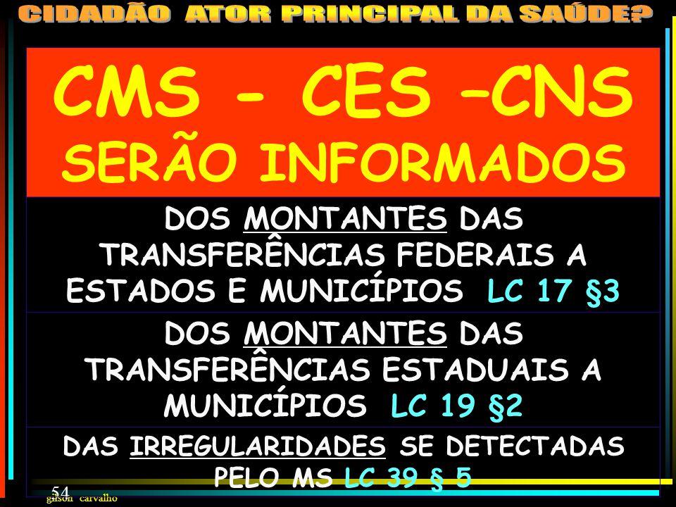 CMS - CES –CNS SERÃO INFORMADOS