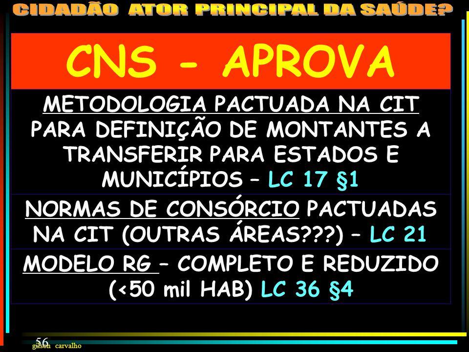CNS - APROVA METODOLOGIA PACTUADA NA CIT PARA DEFINIÇÃO DE MONTANTES A TRANSFERIR PARA ESTADOS E MUNICÍPIOS – LC 17 §1.