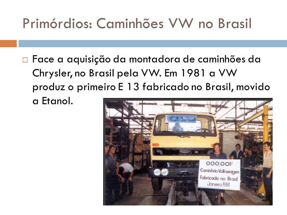 Primórdios: Caminhões VW no Brasil
