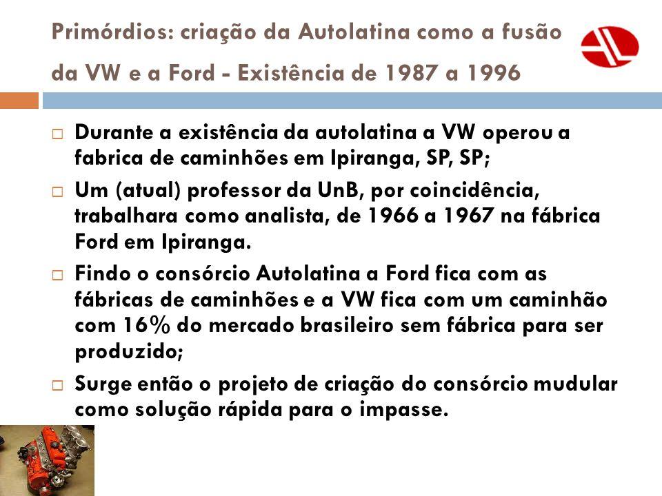 Primórdios: criação da Autolatina como a fusão da VW e a Ford - Existência de 1987 a 1996