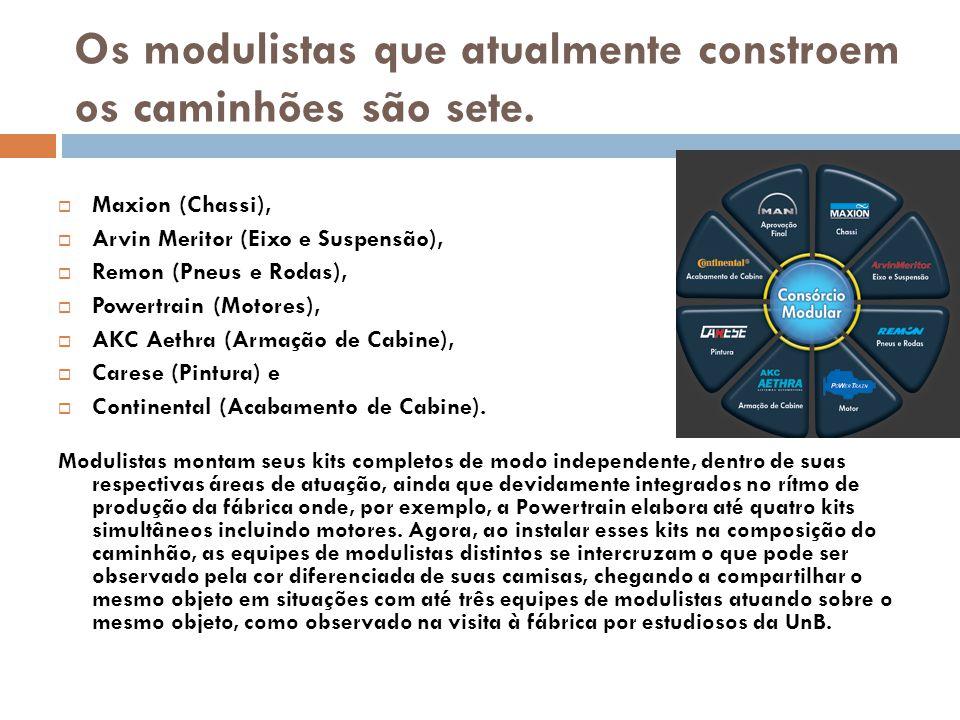 Os modulistas que atualmente constroem os caminhões são sete.