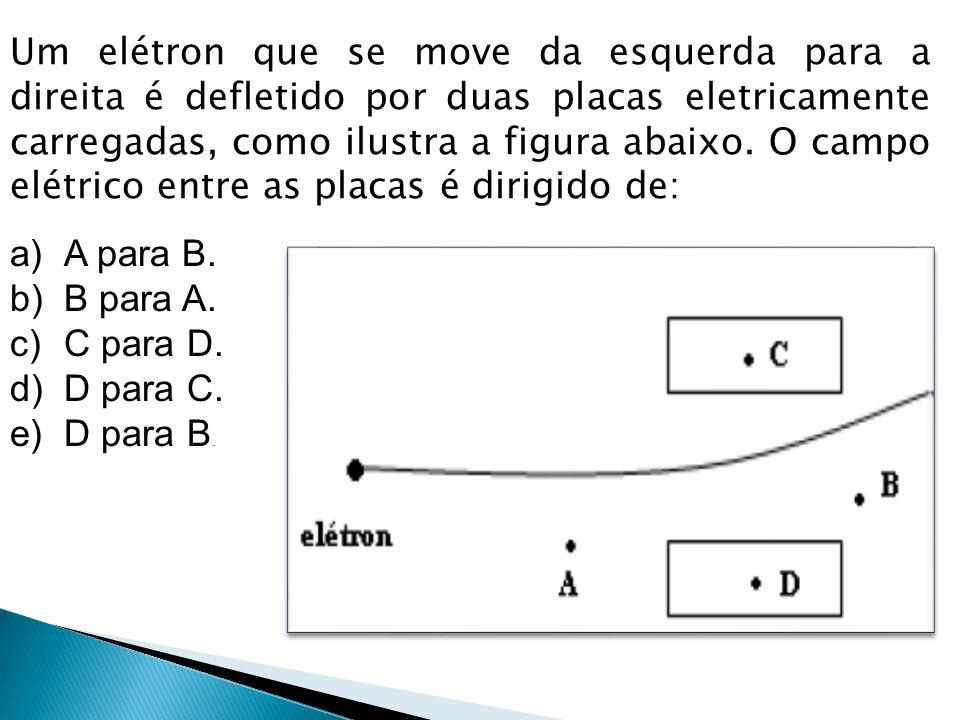 Um elétron que se move da esquerda para a direita é defletido por duas placas eletricamente carregadas, como ilustra a figura abaixo. O campo elétrico entre as placas é dirigido de:
