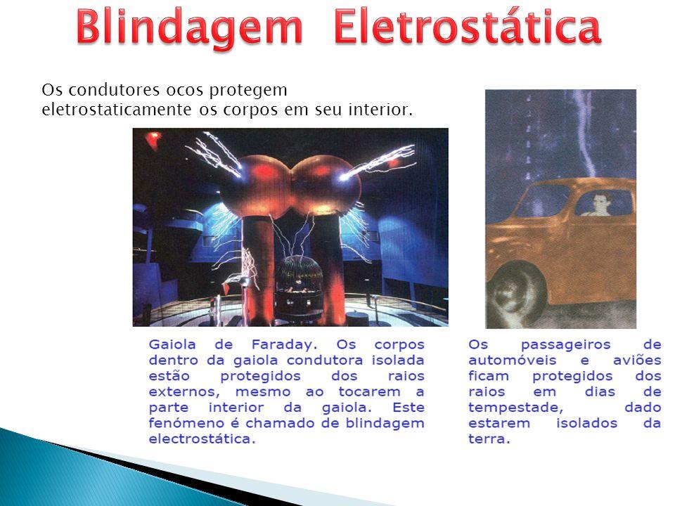 Blindagem Eletrostática