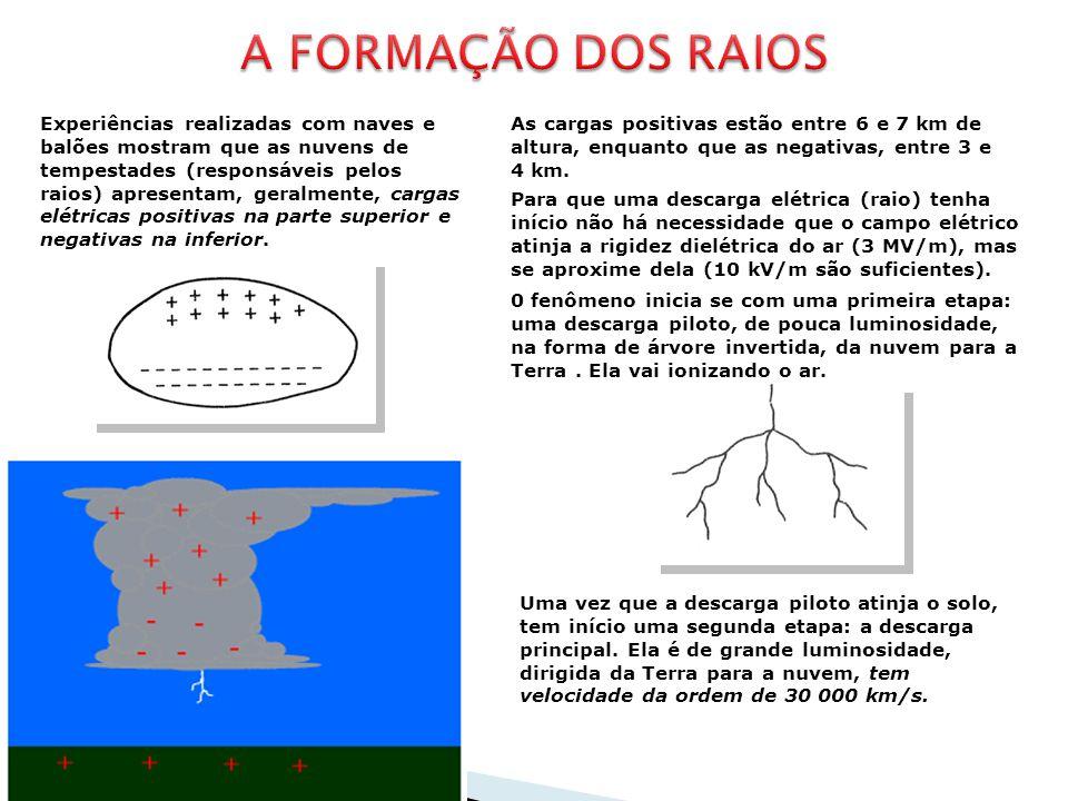 A FORMAÇÃO DOS RAIOS