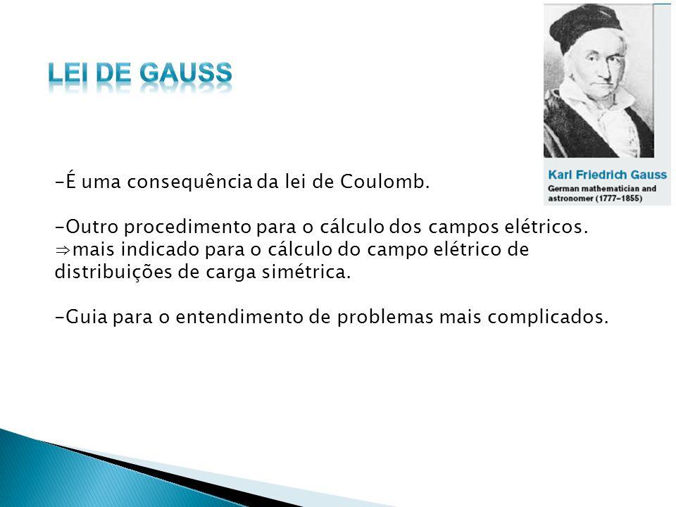 LEI DE GAUSS -É uma consequência da lei de Coulomb.