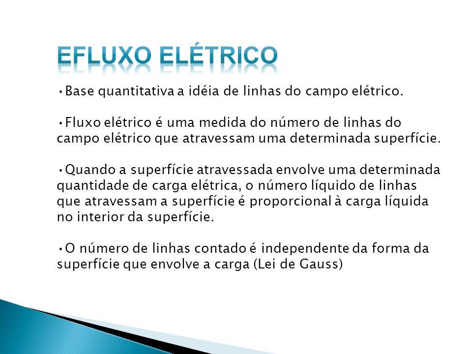 Efluxo Elétrico •Base quantitativa a idéia de linhas do campo elétrico.