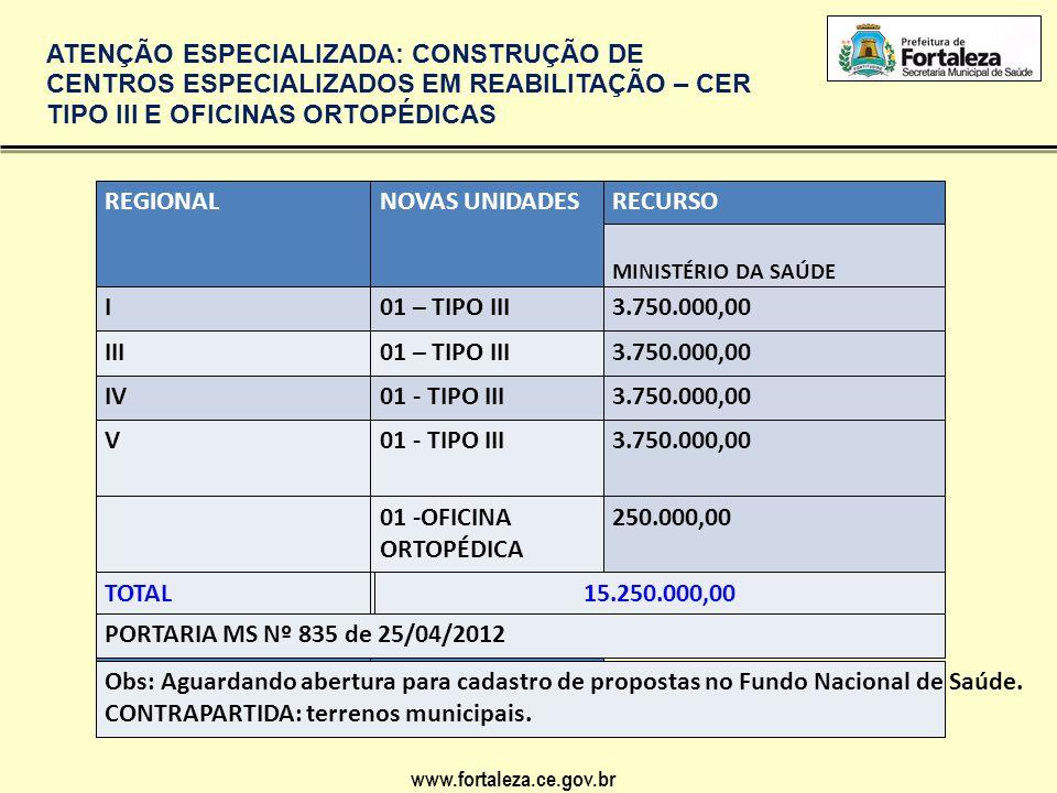 ATENÇÃO ESPECIALIZADA: CONSTRUÇÃO DE
