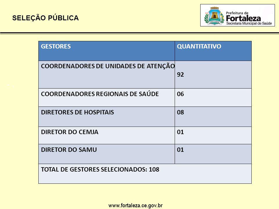 COORDENADORES DE UNIDADES DE ATENÇÃO PRIMÁRIA À SAÚDE 92