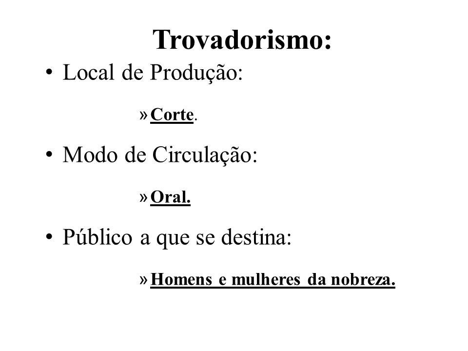 Trovadorismo: Local de Produção: Modo de Circulação: