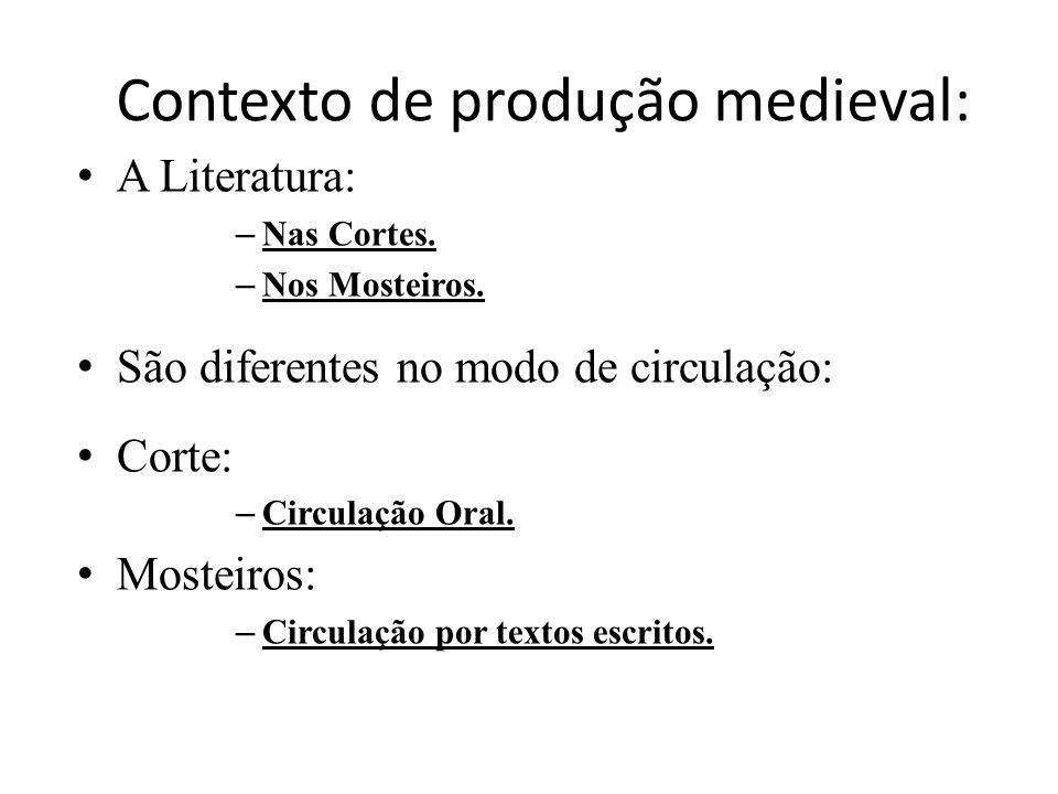 Contexto de produção medieval:
