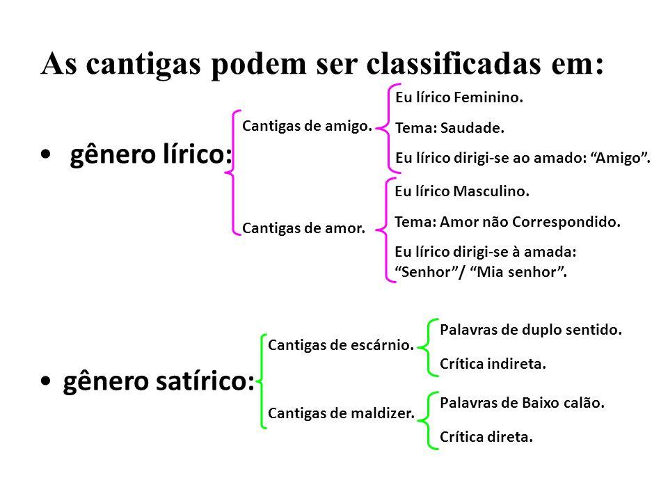 As cantigas podem ser classificadas em: