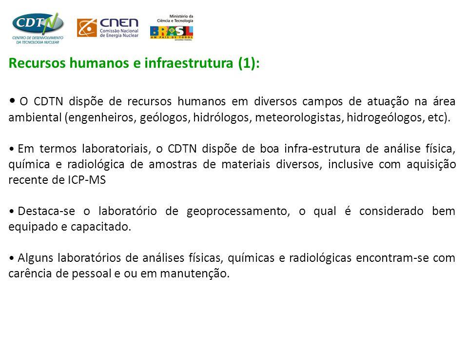 Recursos humanos e infraestrutura (1):