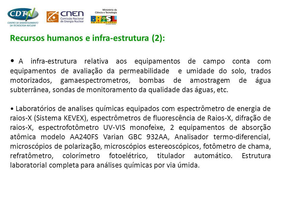 Recursos humanos e infra-estrutura (2):