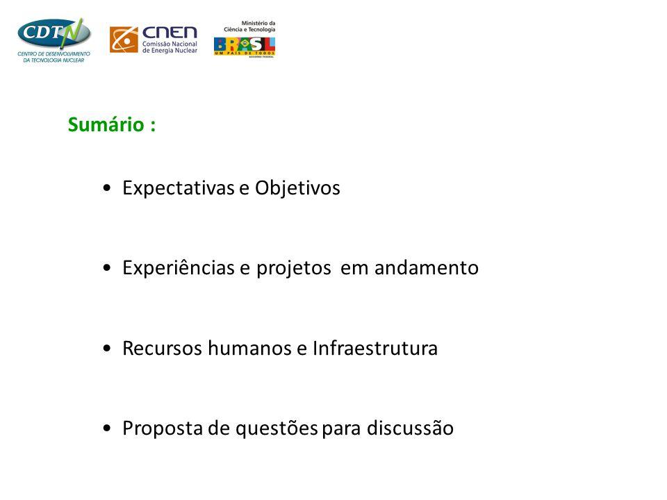 Sumário : Expectativas e Objetivos. Experiências e projetos em andamento. Recursos humanos e Infraestrutura.